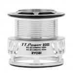 Шпуля Ryobi Tt Power 2000