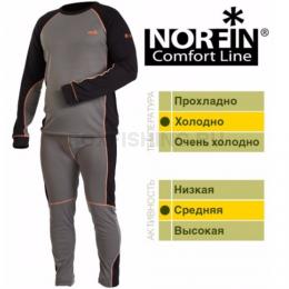 Термобелье NORFIN COMFORT LINE B 05 XXL