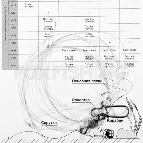 Фидерная оснастка NAUTILUS Симметричная петля №1 d-0.25мм фото №2